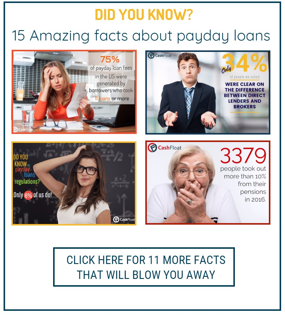 Bad Credit Payday Loans No Credit Check Direct Loan: Payday Loans From A Good Direct Lender