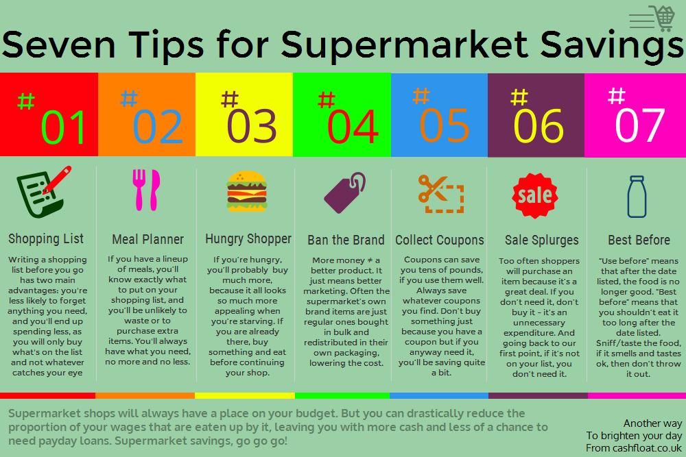 Seven Tips for Supermarket Savings