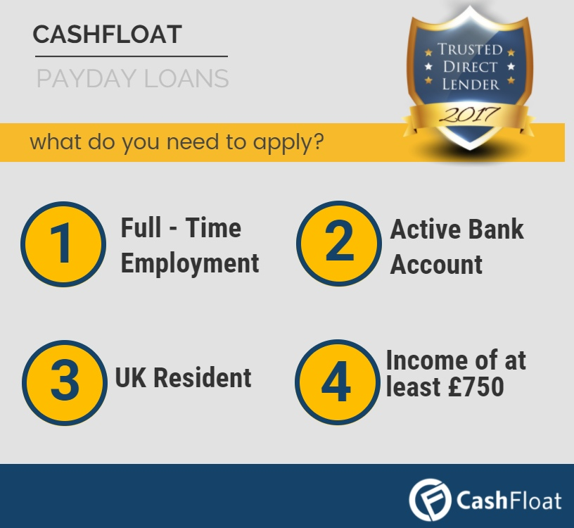 What's the difference between a Cash Advance and Payday Loans? - Cashfloat