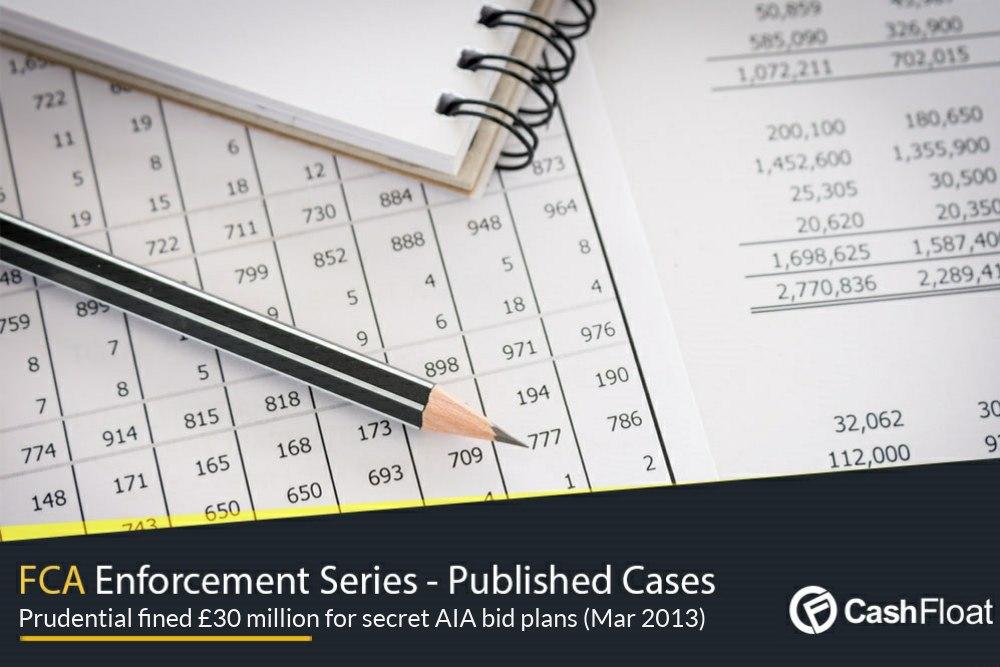 FCA Compliance series - Cashfloat