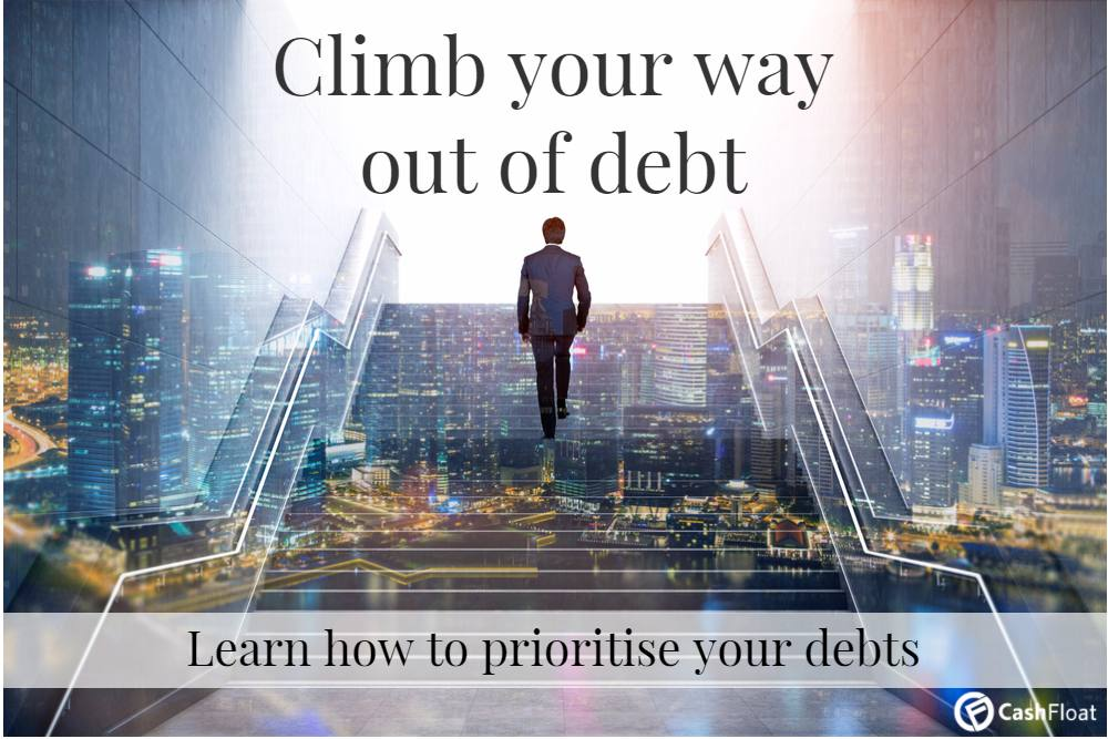 How to Prioritise Debt – What You Should Pay Off First