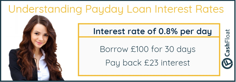Albuquerque nm payday loans image 6