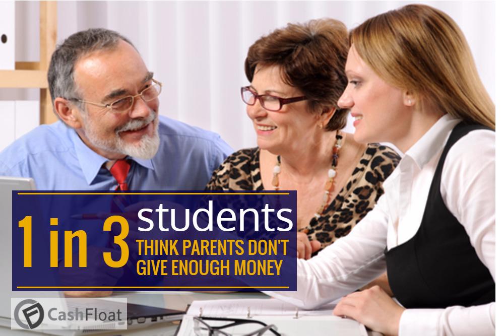 Short Term Loans - Cashfloat