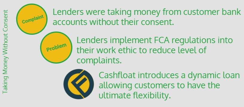 How do online cash advances work picture 7