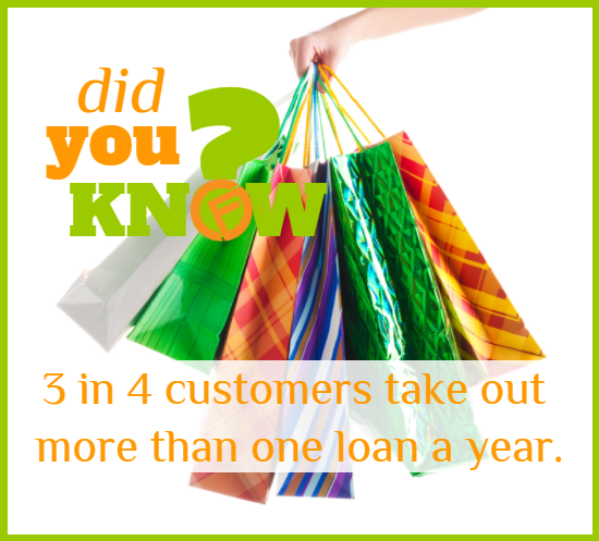 Bad Credit Loans! Fast & Secure!