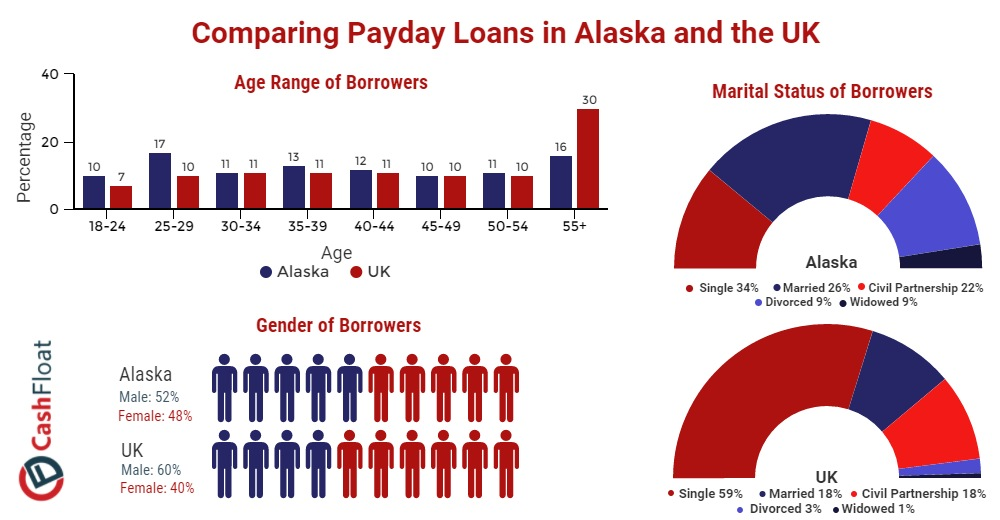 States that have banned payday loans picture 3