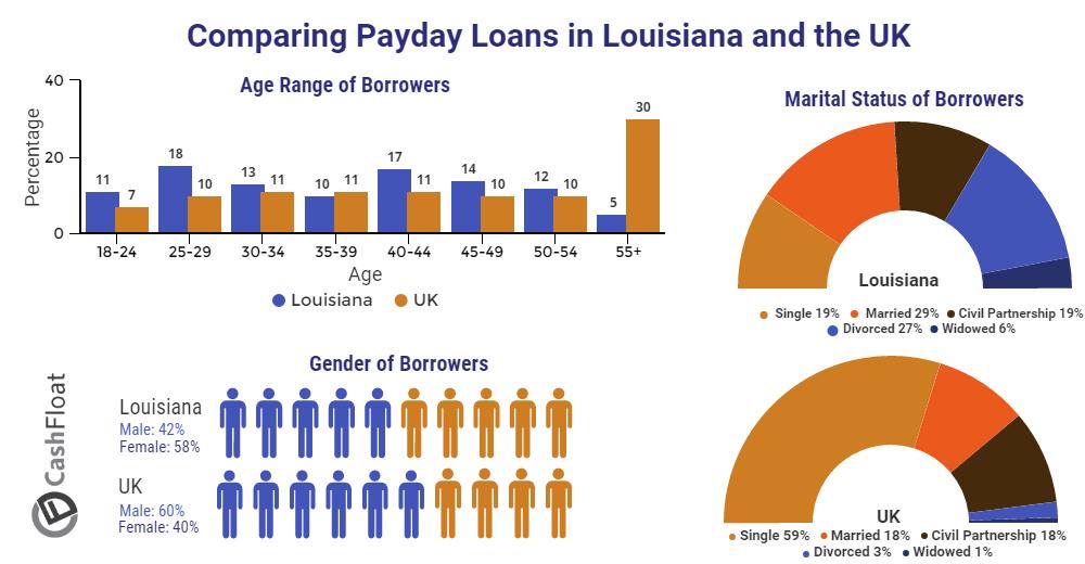 Money loan america photo 5