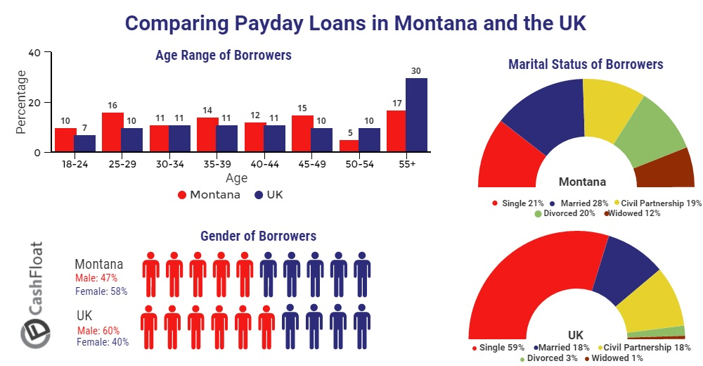 Payday loans in fairbanks ak image 1