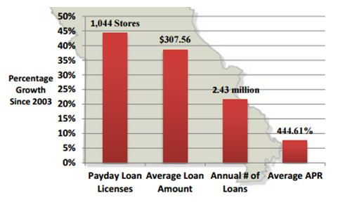 National money payday loans picture 7