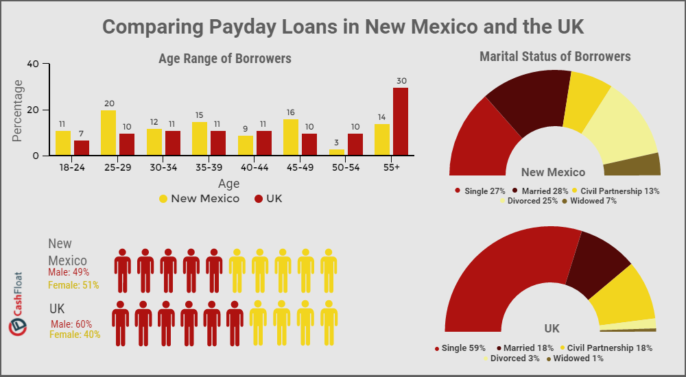 Target finance payday loan picture 5