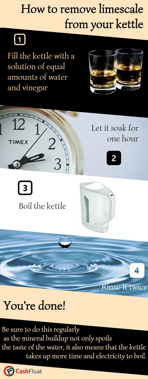Cleaning home appliances; a kettle, with Cashfloat
