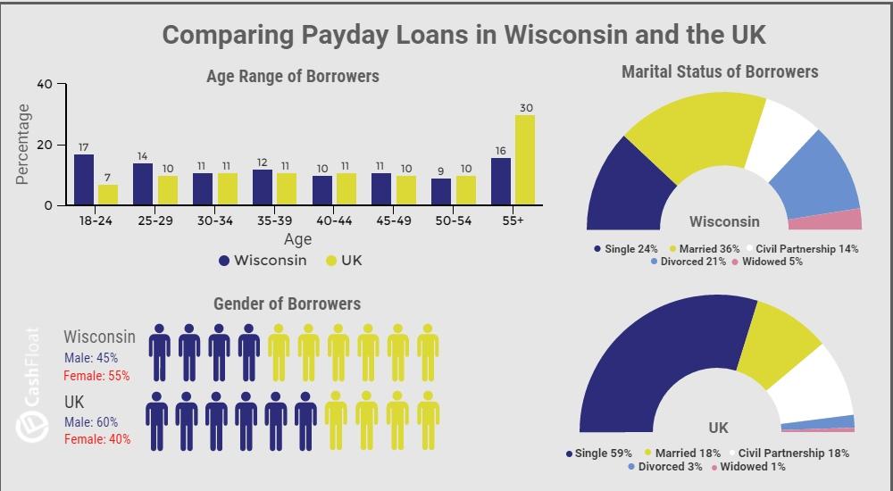 Money loan interest rates image 10