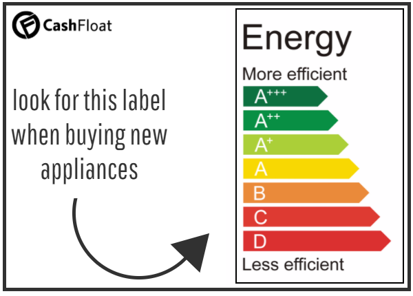 energy efficient appliances - cashfloat