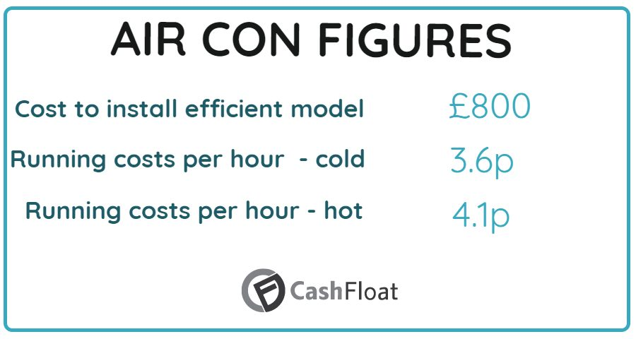 air conditioning - cashfloat