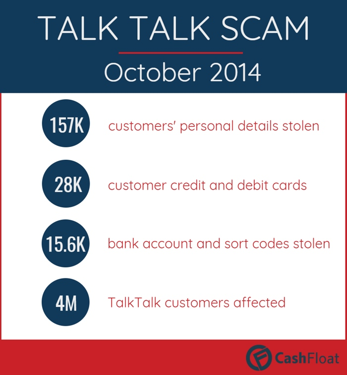 talktalk scams - cashfloat