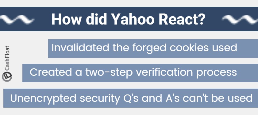 Cashfloat and yahoo cyber attacks