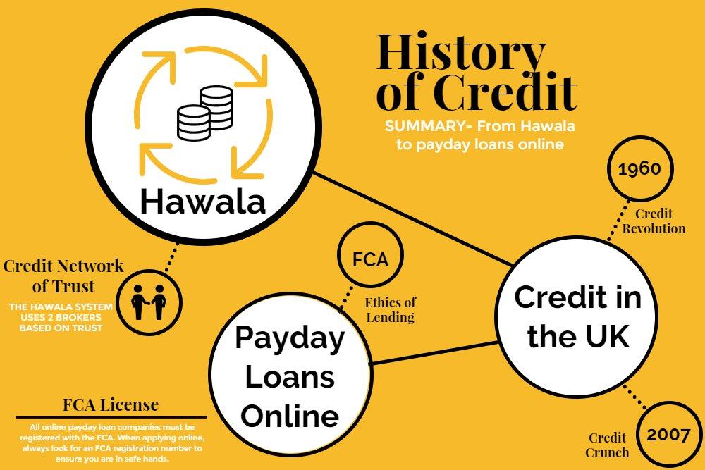 Bad credit loans online approval image 7