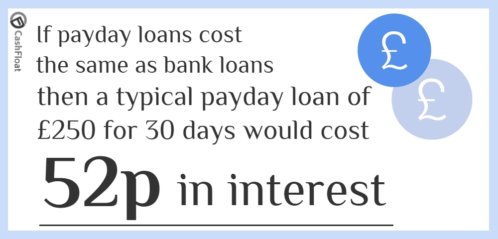 legal payday loans bank loan interest