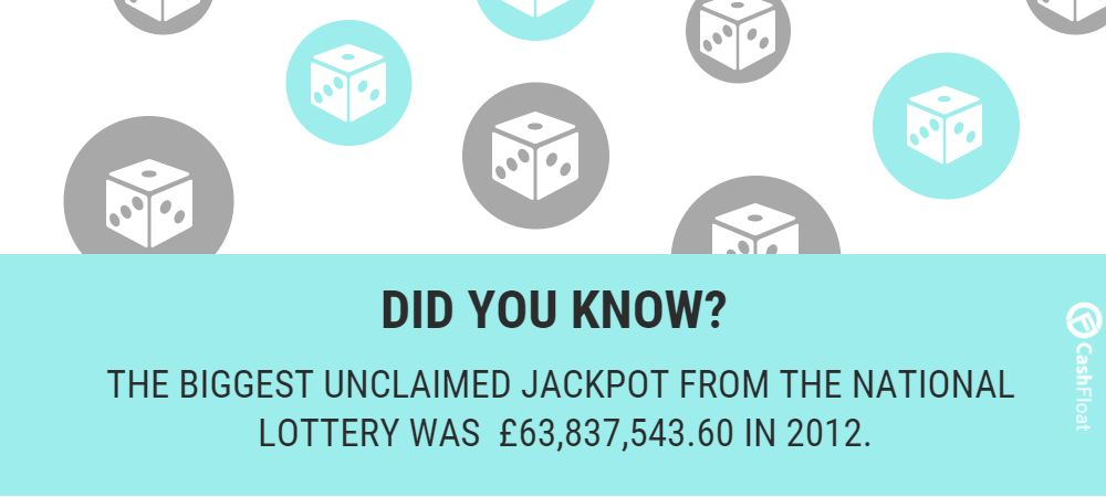 UK Lottery - You Have to Be In it to Win It - Cashfloat