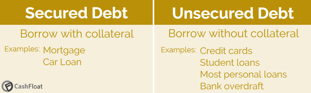 secured vs unsecured loan