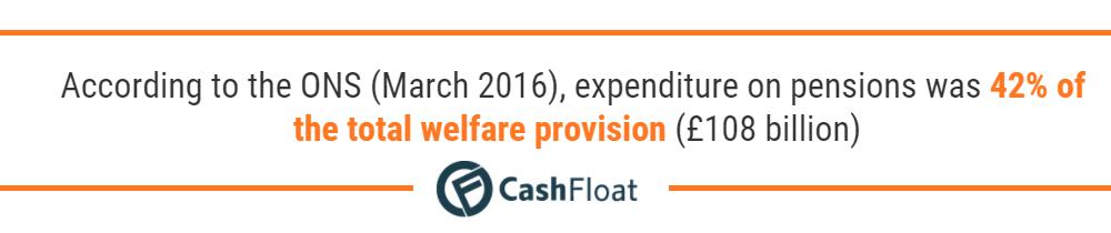 Pension Plan - Cashfloat