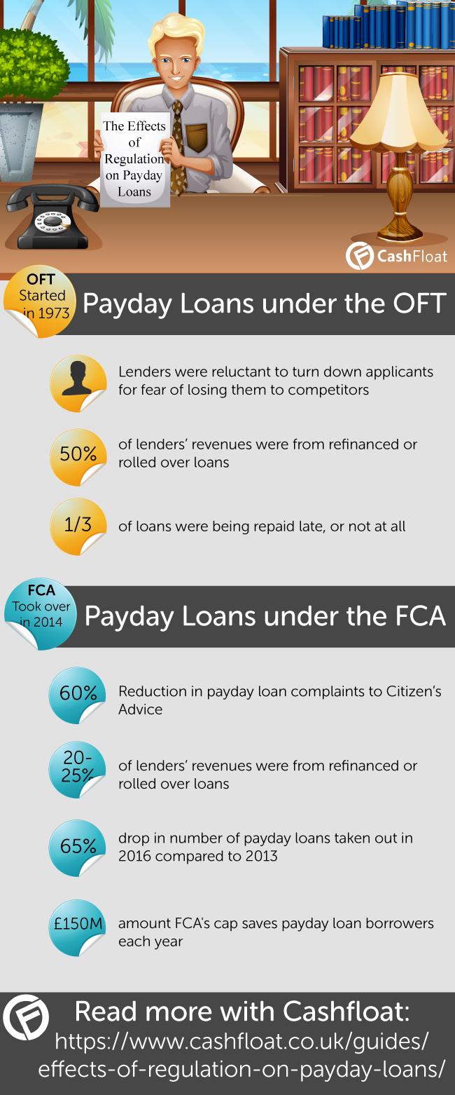 Payday loans in lorain ohio picture 5