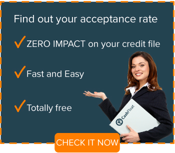 Find out the likelyhood of getting accepted for a loan with our affordability tool