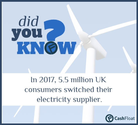 Did you know, in 2017,5.5 million consumers switched their electricity supplier - Cashfloat