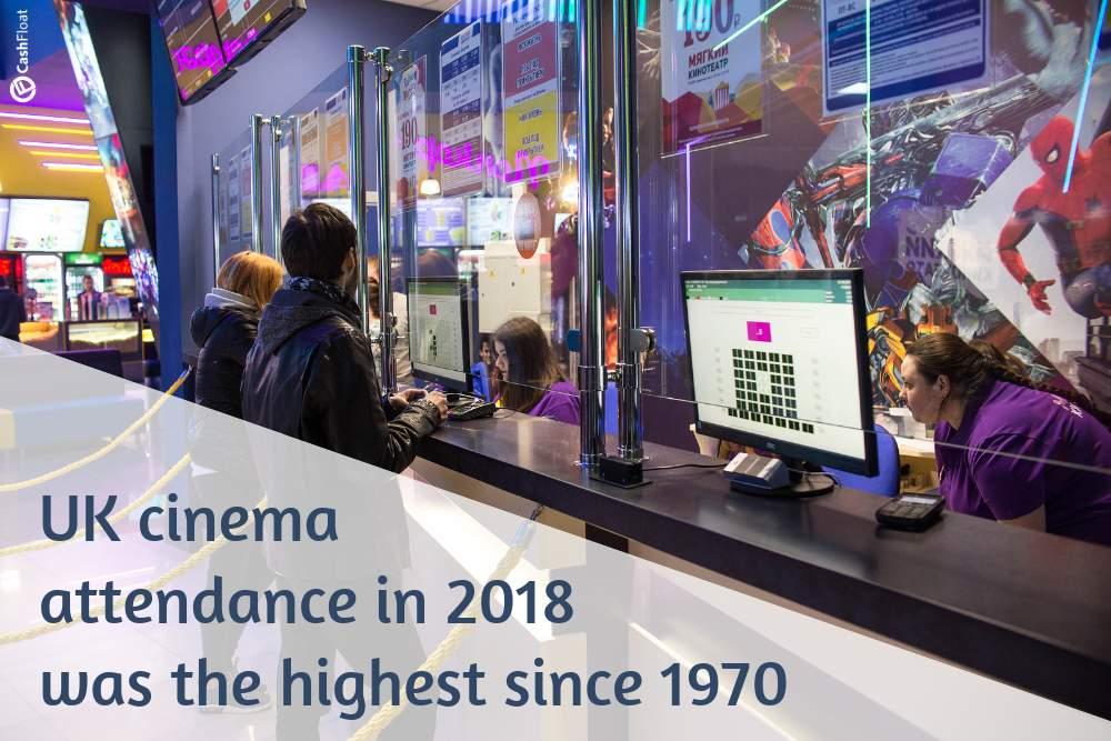 UK cinema attendance in 2018  was the highest since 1970 - Cashfloat