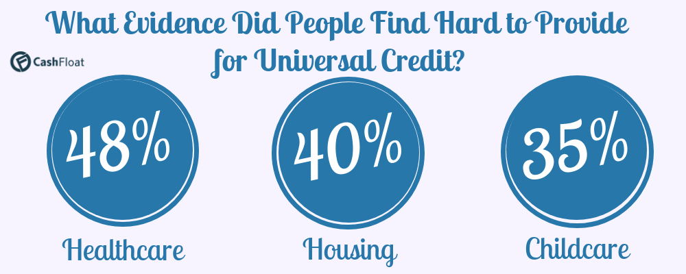flawed universal credit - cashfloat