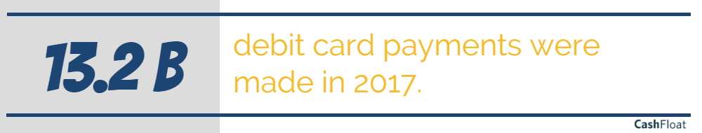 13.2 billion people use debit cards in 2017 in a go cashless drive - cashfloat explores