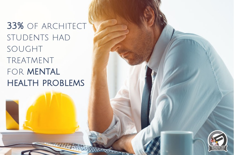 26% of architect students had sought treatment for mental health problems