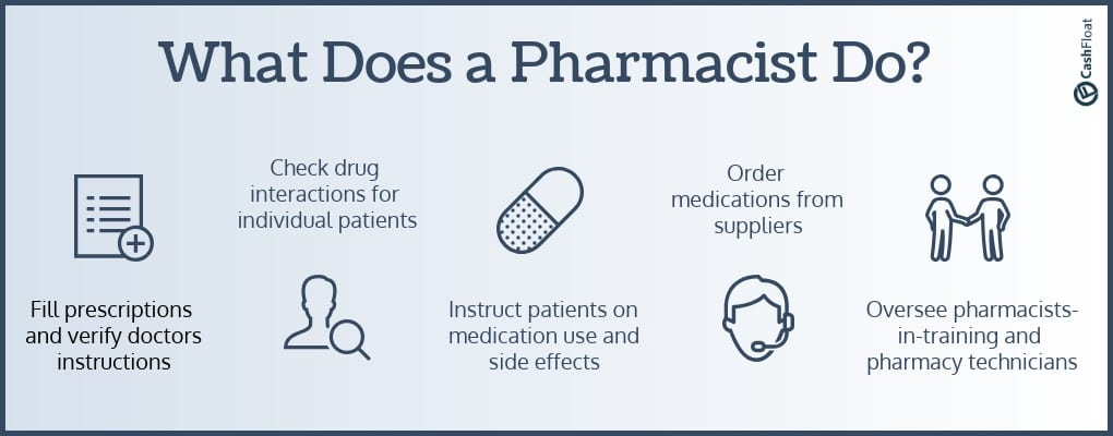 What Does a Pharmacist Do? - Pharmacist salary - Cashfloat