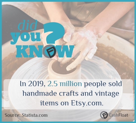 2.5 million people sold handmade crafts on Etsy in 2019- Cashfloat