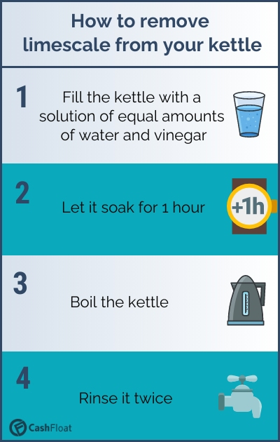 Learn how to remove limescale from your kettle - Cashfloat